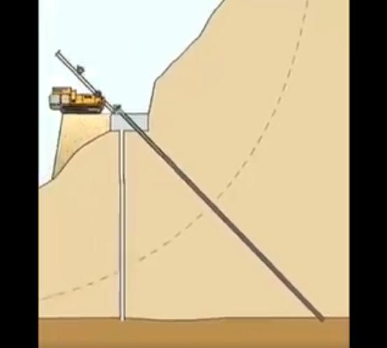 Técnicas para instalación de estructuras de retención de tierra.