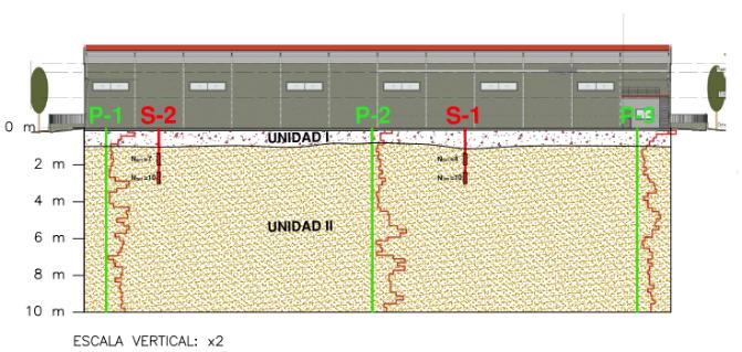Estudio Geotécnico para Proyecto de Construcción de Nave Industrial en Polígono La Fuente de Fuente Vaqueros (Granada)