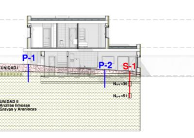 Estudio Geotécnico para 2 Viviendas Unifamiliares Pareadas en Urbanización La Quinta, Alhendín (Granada)