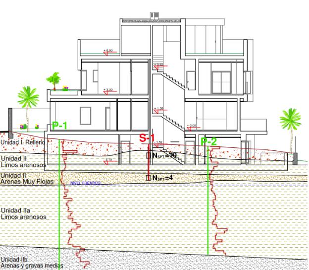 Estudio Geotécnico para Vivienda en Playa Granada, Motril (Granada)